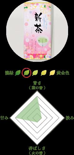 春容‐しゅんよう‐の紹介画像